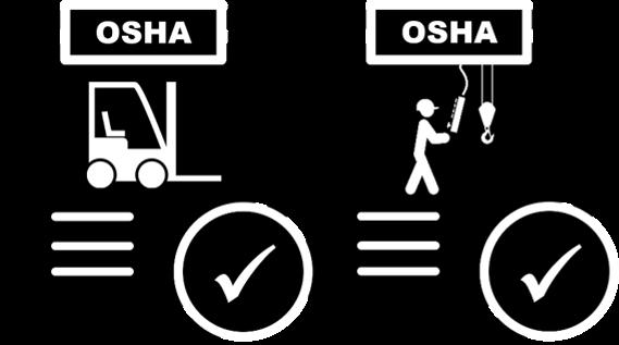 Start-Manager OSHA checklist